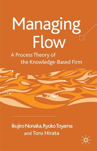 Gestionar la espiral del conocimiento