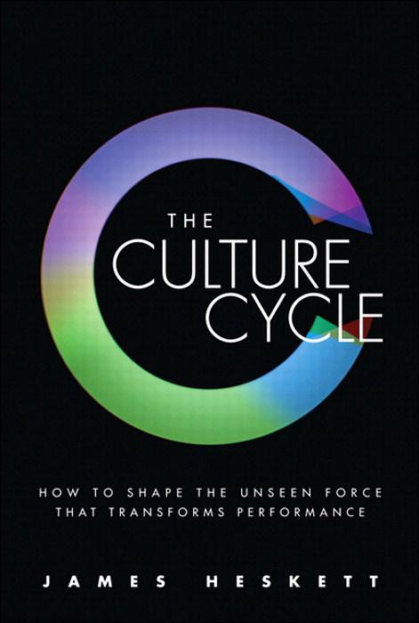 El ciclo virtuoso de la cultura corporativa