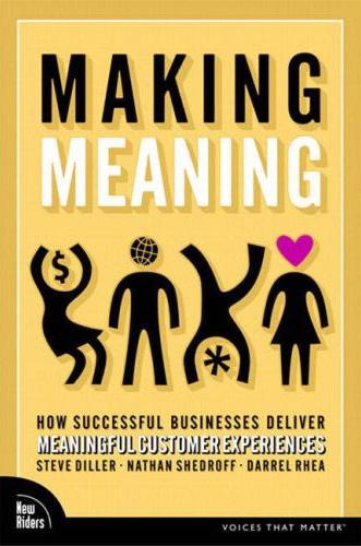 Empresas con significado